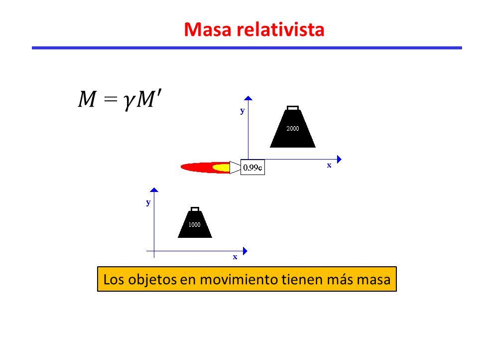 Masa relativista Los objetos en movimiento tienen más masa