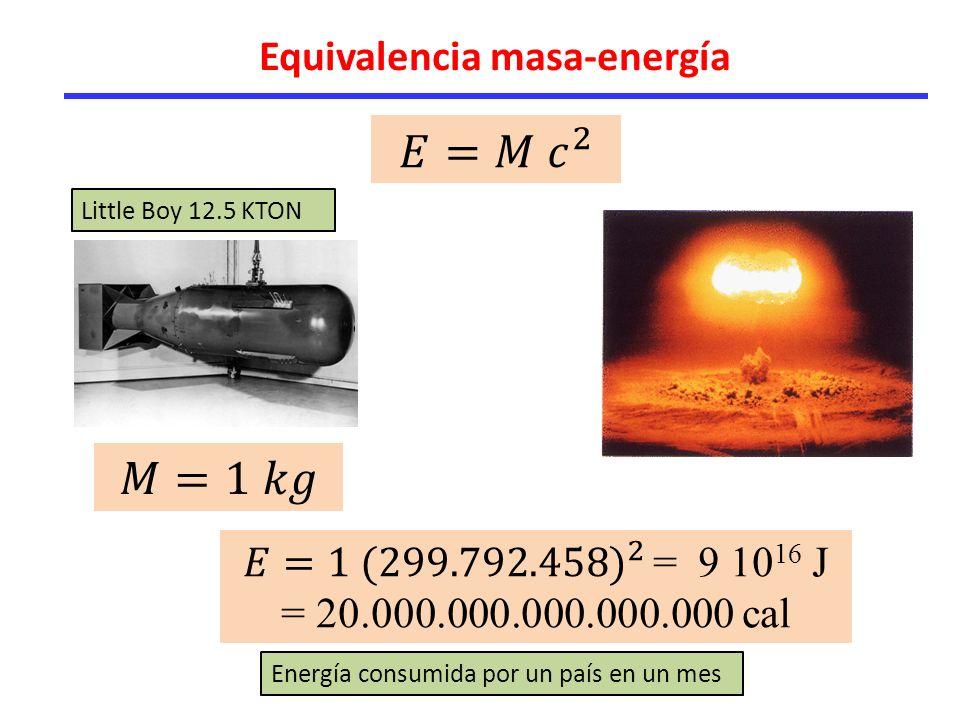 Equivalencia masa-energía Little Boy 12.5 KTON Energía consumida por un país en un mes