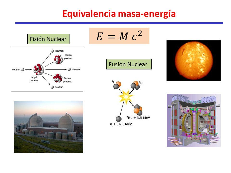 Equivalencia masa-energía Fisión Nuclear Fusión Nuclear