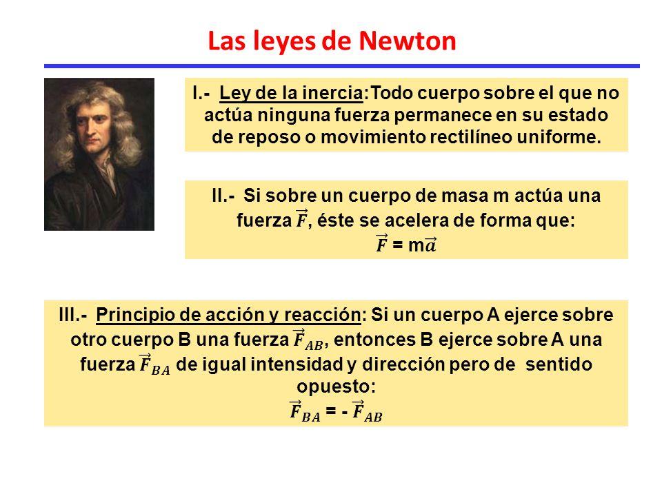 Las leyes de Newton I.- Ley de la inercia:Todo cuerpo sobre el que no actúa ninguna fuerza permanece en su estado de reposo o movimiento rectilíneo uniforme.