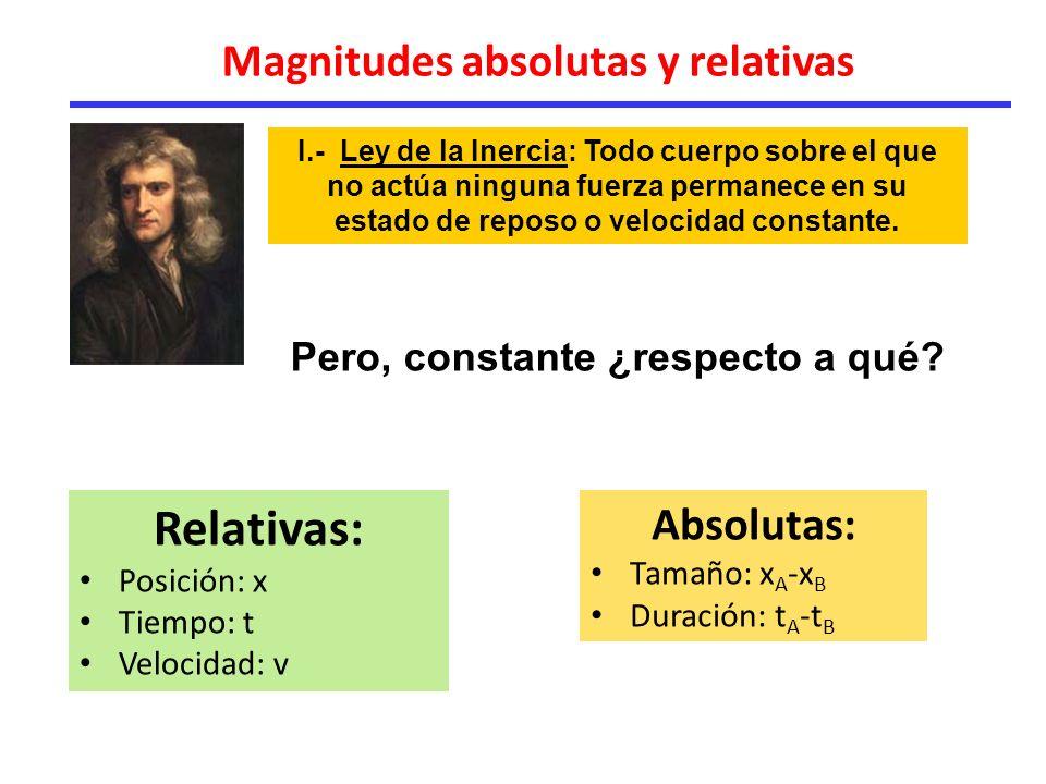 Magnitudes absolutas y relativas Relativas: Posición: x Tiempo: t Velocidad: v I.- Ley de la Inercia: Todo cuerpo sobre el que no actúa ninguna fuerza permanece en su estado de reposo o velocidad constante.