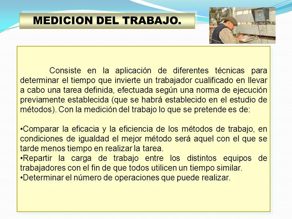 MEDICION DEL TRABAJO. Consiste en la aplicación de diferentes técnicas para determinar el tiempo que invierte un trabajador cualificado en llevar a ca