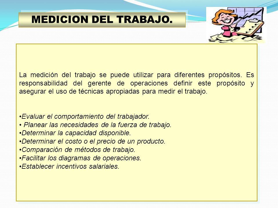 MEDICION DEL TRABAJO. La medición del trabajo se puede utilizar para diferentes propósitos. Es responsabilidad del gerente de operaciones definir este