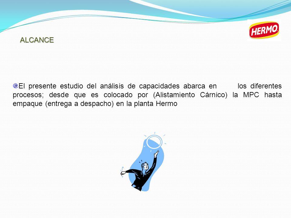 ALCANCE El presente estudio del análisis de capacidades abarca en los diferentes procesos; desde que es colocado por (Alistamiento Cárnico) la MPC has