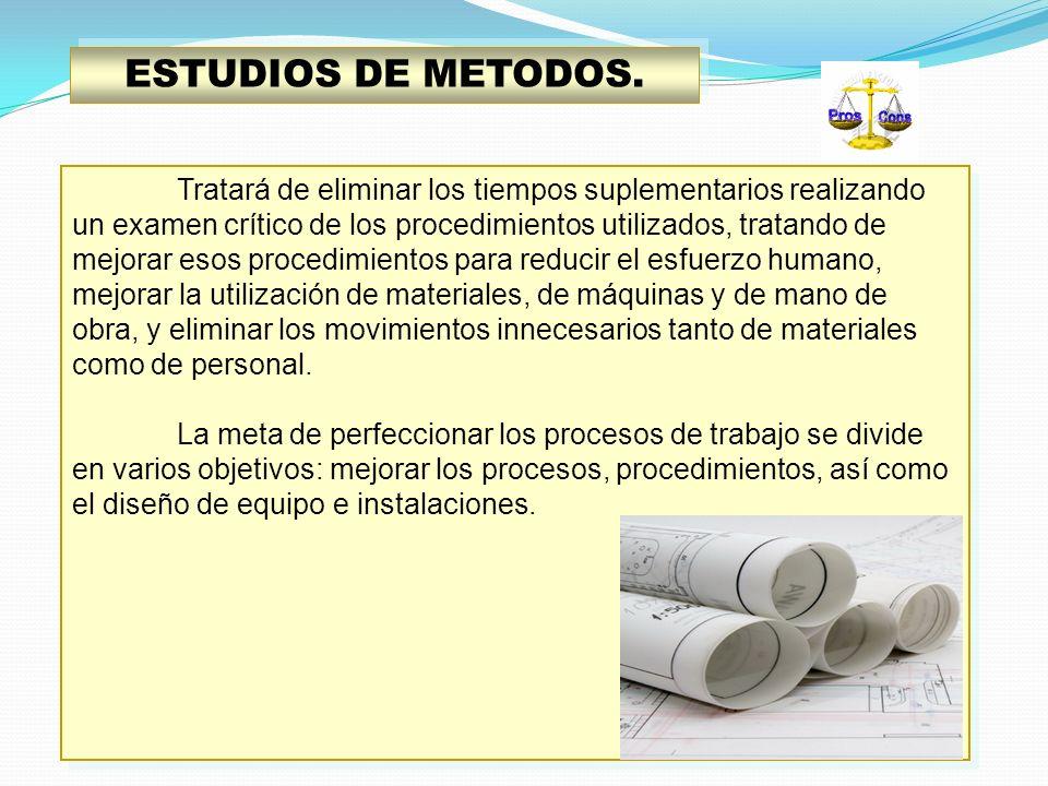 ESTUDIOS DE METODOS. Tratará de eliminar los tiempos suplementarios realizando un examen crítico de los procedimientos utilizados, tratando de mejorar