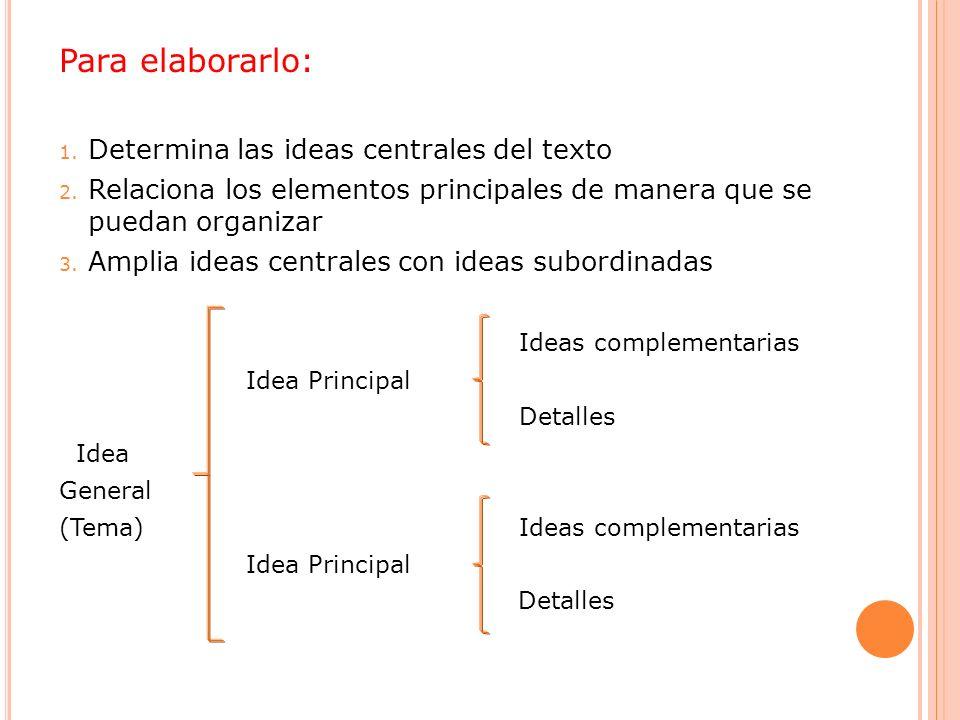 Para elaborarlo: 1. Determina las ideas centrales del texto 2. Relaciona los elementos principales de manera que se puedan organizar 3. Amplia ideas c