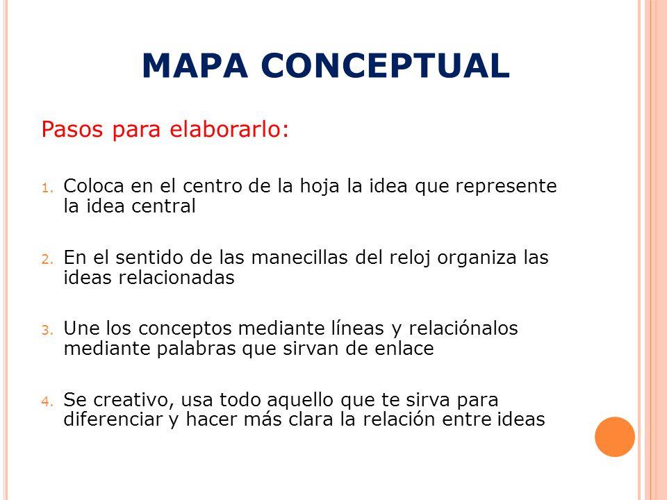 MAPA CONCEPTUAL Pasos para elaborarlo: 1. Coloca en el centro de la hoja la idea que represente la idea central 2. En el sentido de las manecillas del