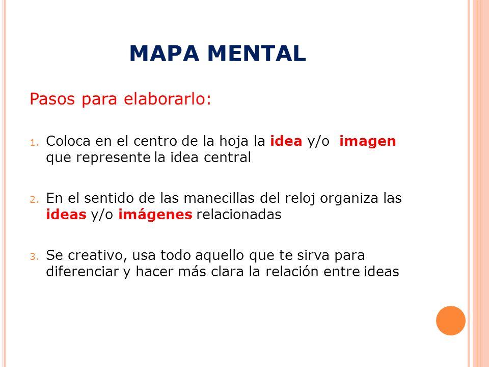 MAPA MENTAL Pasos para elaborarlo: 1. Coloca en el centro de la hoja la idea y/o imagen que represente la idea central 2. En el sentido de las manecil