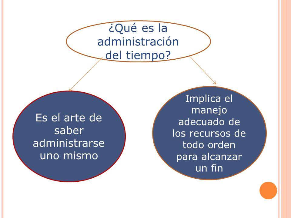 Es el arte de saber administrarse uno mismo Implica el manejo adecuado de los recursos de todo orden para alcanzar un fin ¿Qué es la administración de