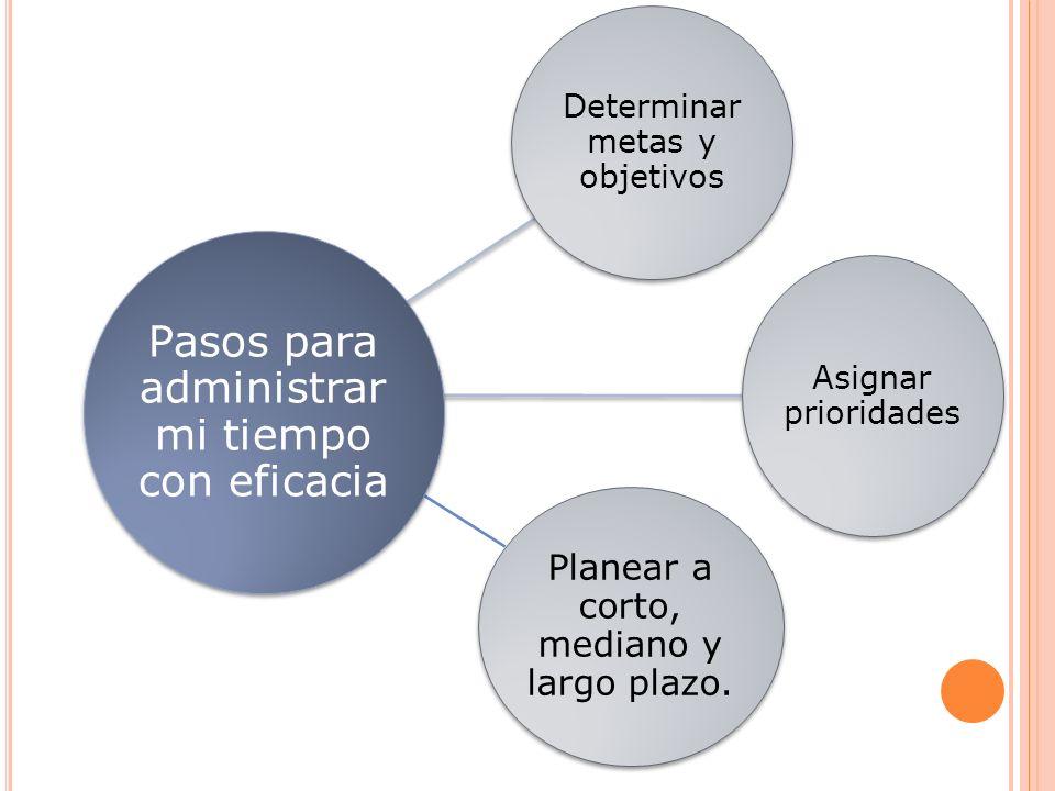 a) Análisis de tiempo Actividad ACTIVIDAD: Análisis de mi tiempo ACTIVIDAD: Análisis de mi tiempo