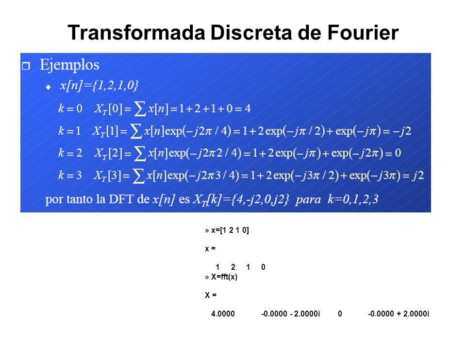 Transformada Discreta de Fourier » x=[1 2 1 0] x = 1 2 1 0 » X=fft(x) X = 4.0000 -0.0000 - 2.0000i 0 -0.0000 + 2.0000i