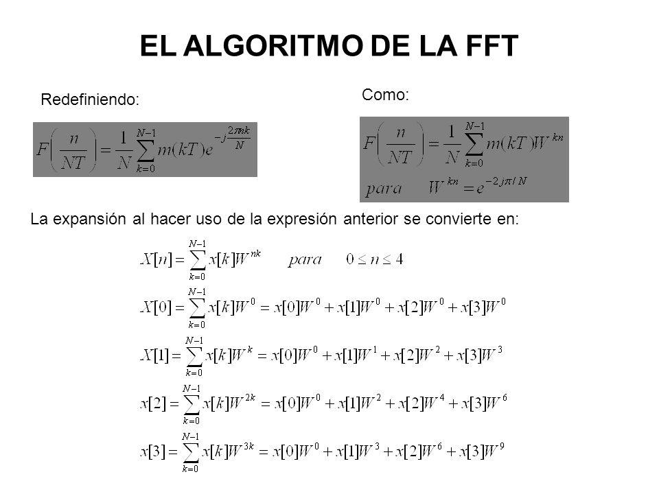 EL ALGORITMO DE LA FFT Redefiniendo: Como: La expansión al hacer uso de la expresión anterior se convierte en: