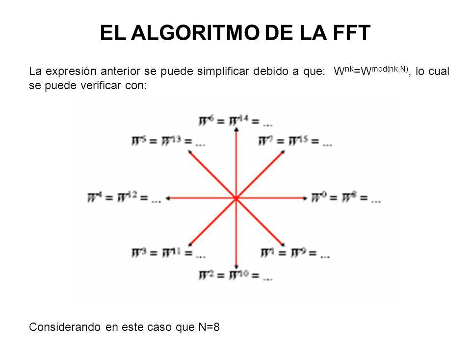 EL ALGORITMO DE LA FFT La expresión anterior se puede simplificar debido a que: W nk =W mod(nk,N), lo cual se puede verificar con: Considerando en este caso que N=8