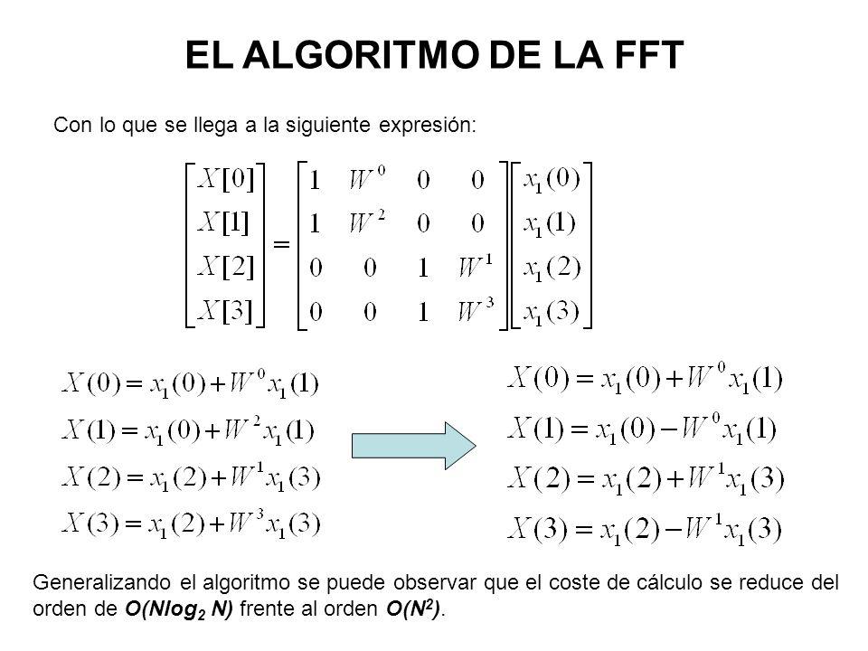 EL ALGORITMO DE LA FFT Con lo que se llega a la siguiente expresión: Generalizando el algoritmo se puede observar que el coste de cálculo se reduce del orden de O(Nlog 2 N) frente al orden O(N 2 ).
