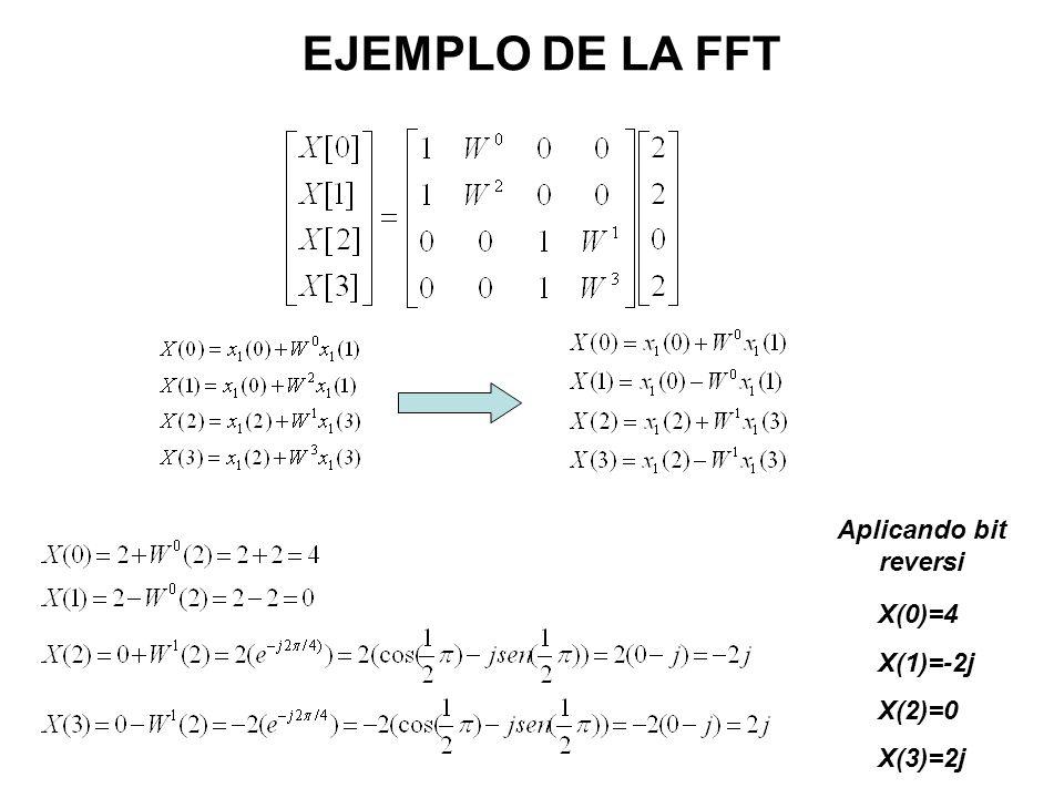 EJEMPLO DE LA FFT X(0)=4 X(1)=-2j X(2)=0 X(3)=2j Aplicando bit reversi