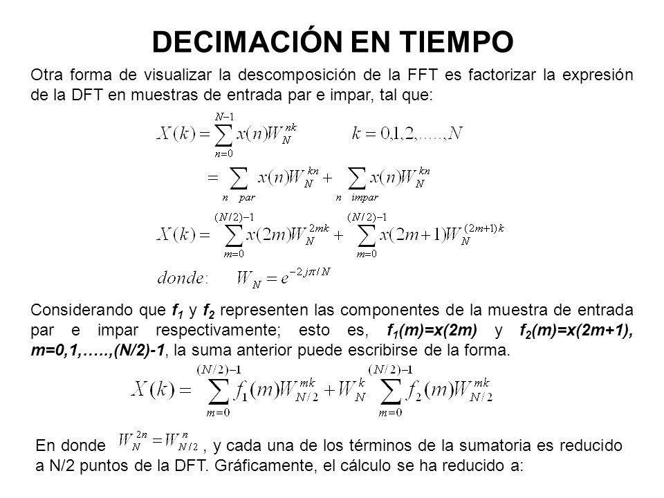 En donde, y cada una de los términos de la sumatoria es reducido a N/2 puntos de la DFT.