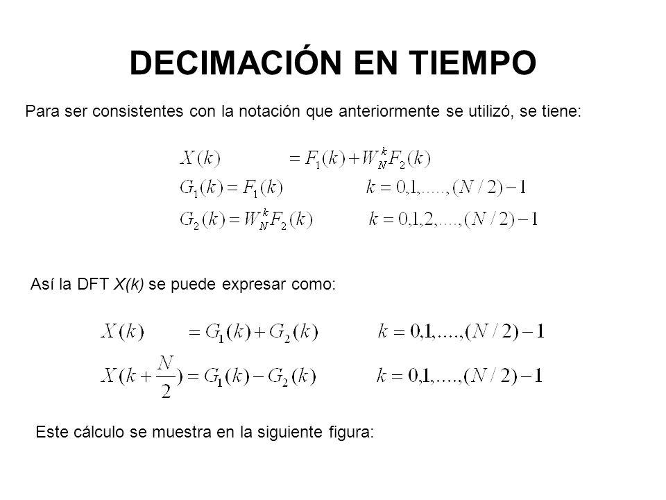 DECIMACIÓN EN TIEMPO Para ser consistentes con la notación que anteriormente se utilizó, se tiene: Así la DFT X(k) se puede expresar como: Este cálculo se muestra en la siguiente figura: