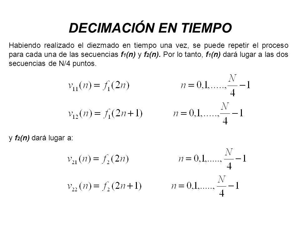 DECIMACIÓN EN TIEMPO Habiendo realizado el diezmado en tiempo una vez, se puede repetir el proceso para cada una de las secuencias f 1 (n) y f 2 (n).