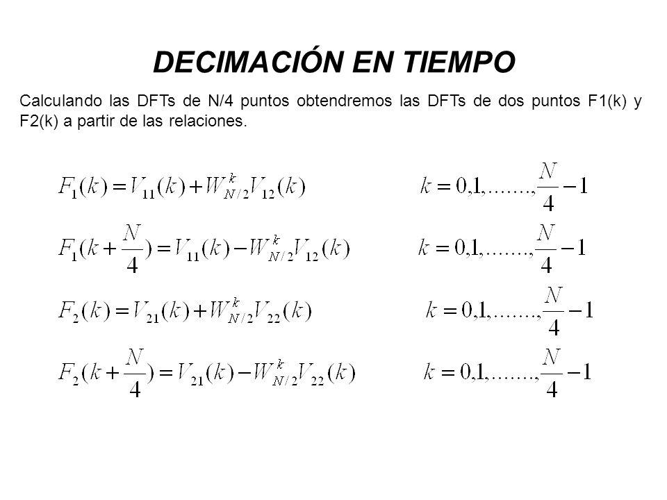DECIMACIÓN EN TIEMPO Calculando las DFTs de N/4 puntos obtendremos las DFTs de dos puntos F1(k) y F2(k) a partir de las relaciones.