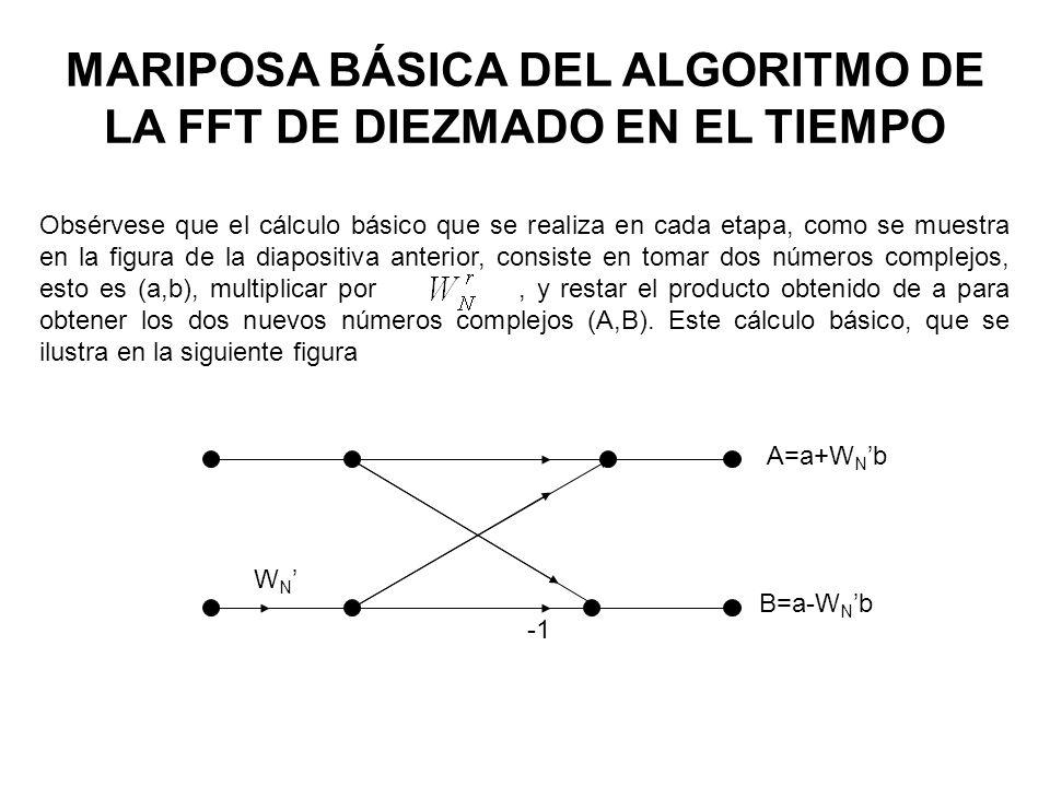 MARIPOSA BÁSICA DEL ALGORITMO DE LA FFT DE DIEZMADO EN EL TIEMPO Obsérvese que el cálculo básico que se realiza en cada etapa, como se muestra en la figura de la diapositiva anterior, consiste en tomar dos números complejos, esto es (a,b), multiplicar por, y restar el producto obtenido de a para obtener los dos nuevos números complejos (A,B).