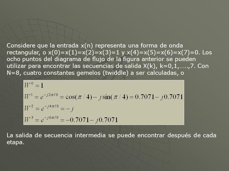 Considere que la entrada x(n) representa una forma de onda rectangular, o x(0)=x(1)=x(2)=x(3)=1 y x(4)=x(5)=x(6)=x(7)=0.