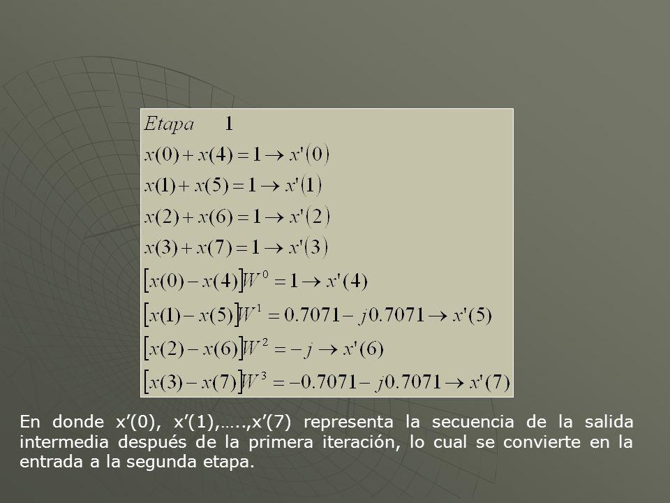 En donde x(0), x(1),…..,x(7) representa la secuencia de la salida intermedia después de la primera iteración, lo cual se convierte en la entrada a la segunda etapa.