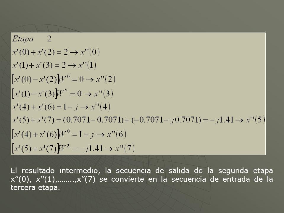 El resultado intermedio, la secuencia de salida de la segunda etapa x(0), x(1),……..,x(7) se convierte en la secuencia de entrada de la tercera etapa.