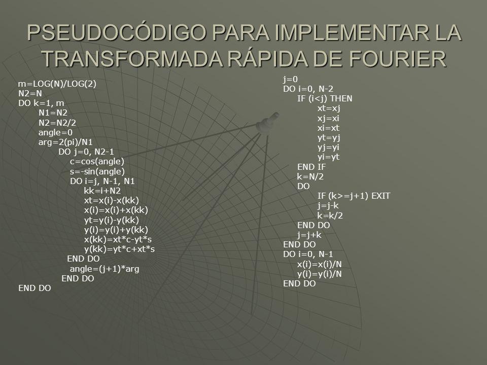 PSEUDOCÓDIGO PARA IMPLEMENTAR LA TRANSFORMADA RÁPIDA DE FOURIER m=LOG(N)/LOG(2) N2=N DO k=1, m N1=N2 N2=N2/2 angle=0 arg=2(pi)/N1 DO j=0, N2-1 c=cos(angle) s=-sin(angle) DO i=j, N-1, N1 kk=i+N2 xt=x(i)-x(kk) x(i)=x(i)+x(kk) yt=y(i)-y(kk) y(i)=y(i)+y(kk) x(kk)=xt*c-yt*s y(kk)=yt*c+xt*s END DO angle=(j+1)*arg END DO j=0 DO i=0, N-2 IF (i<j) THEN xt=xj xj=xi xi=xt yt=yj yj=yi yi=yt END IF k=N/2 DO IF (k>=j+1) EXIT j=j-k k=k/2 END DO j=j+k END DO DO i=0, N-1 x(i)=x(i)/N y(i)=y(i)/N END DO