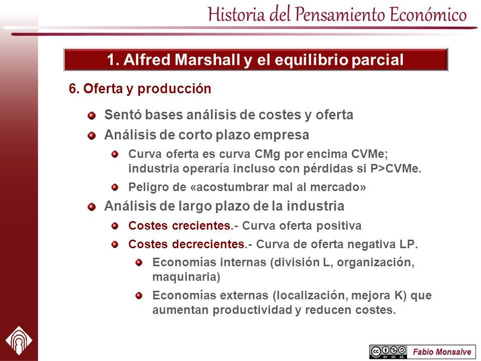 1. Alfred Marshall y el equilibrio parcial Sentó bases análisis de costes y oferta Análisis de corto plazo empresa Curva oferta es curva CMg por encim