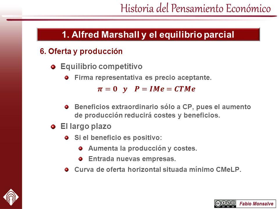 1. Alfred Marshall y el equilibrio parcial 6. Oferta y producción