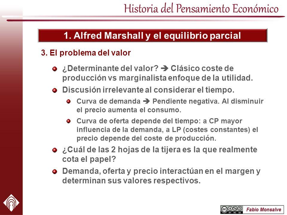 1. Alfred Marshall y el equilibrio parcial ¿Determinante del valor? Clásico coste de producción vs marginalista enfoque de la utilidad. Discusión irre