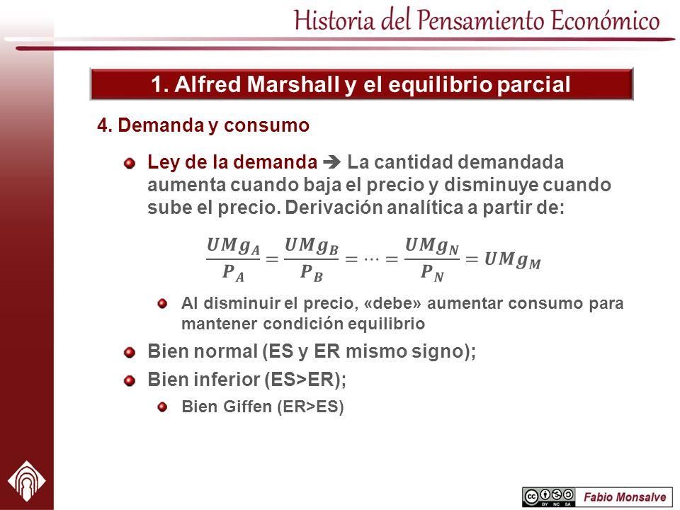 Bibliografía Ekelund, R. B., and Hébert, R. F.: A history of economic theory and method; Cap. XV.