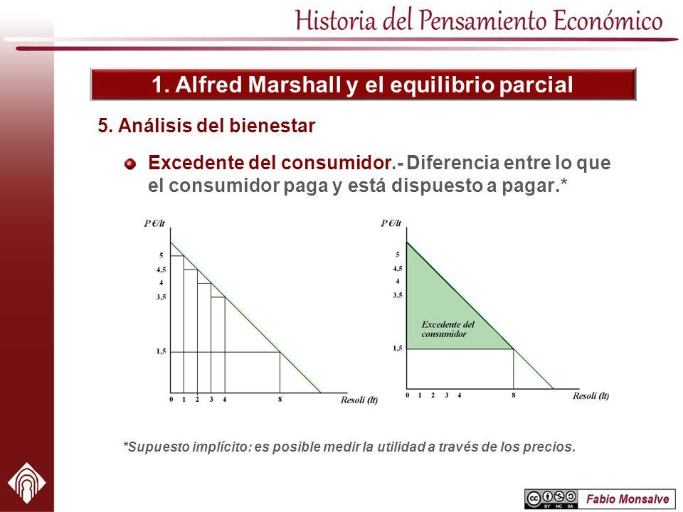 1. Alfred Marshall y el equilibrio parcial Excedente del consumidor.- Diferencia entre lo que el consumidor paga y está dispuesto a pagar.* *Supuesto