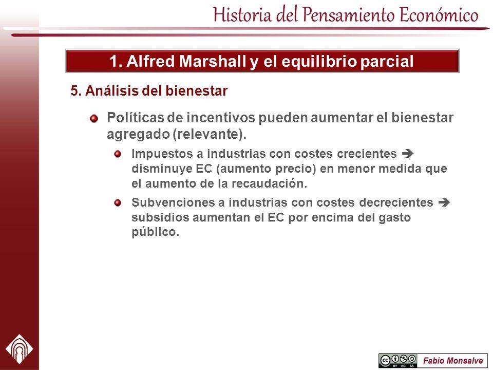1. Alfred Marshall y el equilibrio parcial 5. Análisis del bienestar Políticas de incentivos pueden aumentar el bienestar agregado (relevante). Impues