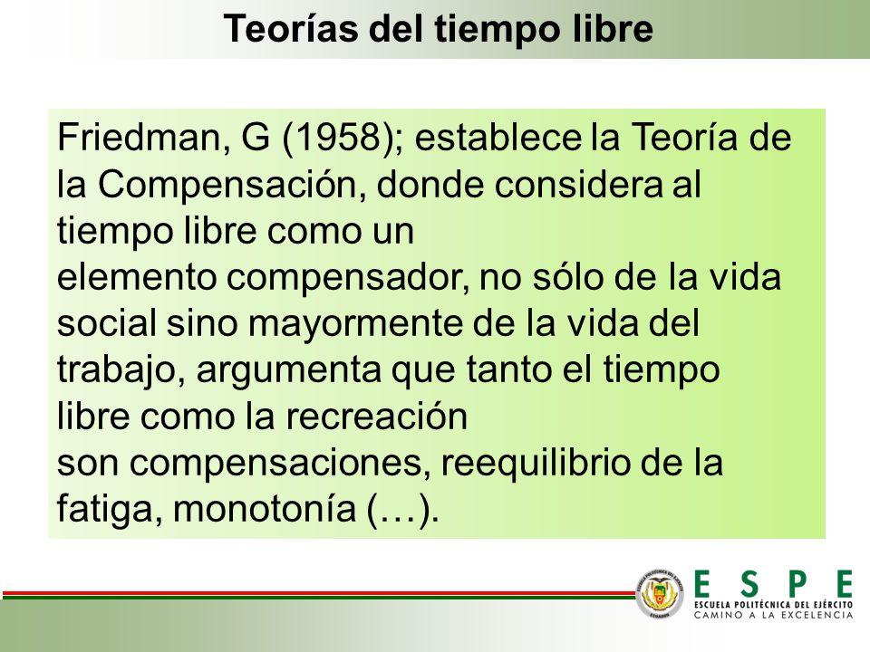 Friedman, G (1958); establece la Teoría de la Compensación, donde considera al tiempo libre como un elemento compensador, no sólo de la vida social si