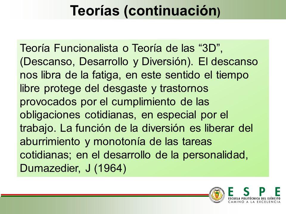 Teoría Funcionalista o Teoría de las 3D, (Descanso, Desarrollo y Diversión). El descanso nos libra de la fatiga, en este sentido el tiempo libre prote