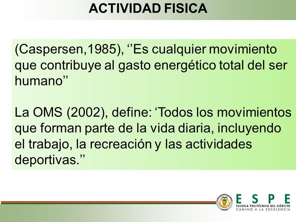 ACTIVIDAD FISICA (Caspersen,1985), Es cualquier movimiento que contribuye al gasto energético total del ser humano La OMS (2002), define: Todos los mo
