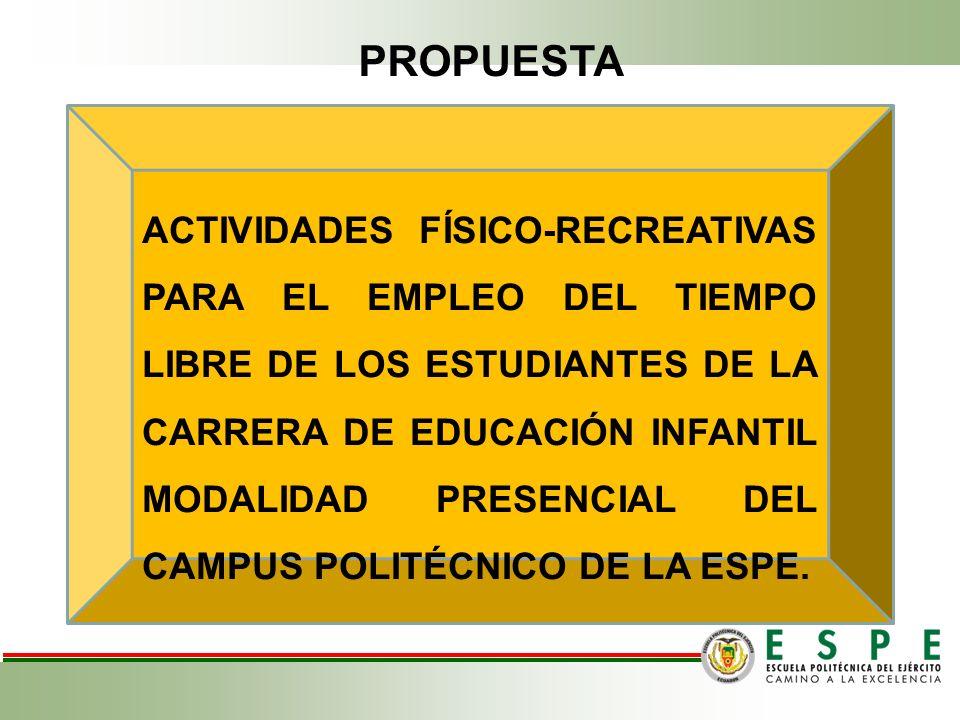 PROPUESTA ACTIVIDADES FÍSICO-RECREATIVAS PARA EL EMPLEO DEL TIEMPO LIBRE DE LOS ESTUDIANTES DE LA CARRERA DE EDUCACIÓN INFANTIL MODALIDAD PRESENCIAL D