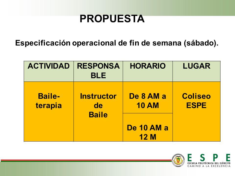 PROPUESTA ACTIVIDADRESPONSA BLE HORARIOLUGAR Baile- terapia Instructor de Baile De 8 AM a 10 AM Coliseo ESPE De 10 AM a 12 M Especificación operaciona