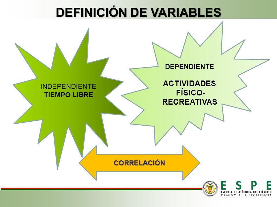 DEFINICIÓN DE VARIABLES DEPENDIENTE ACTIVIDADES FÍSICO- RECREATIVAS CORRELACIÓN INDEPENDIENTE TIEMPO LIBRE
