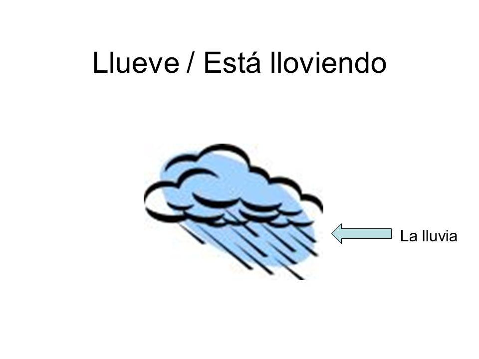 Llueve / Está lloviendo La lluvia