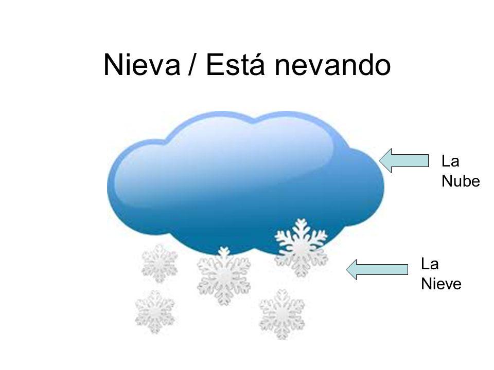 Nieva / Está nevando La Nieve La Nube