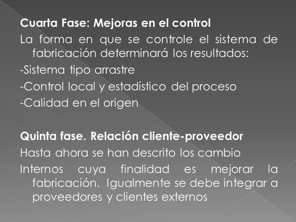 Cuarta Fase: Mejoras en el control La forma en que se controle el sistema de fabricación determinará los resultados: -Sistema tipo arrastre -Control l