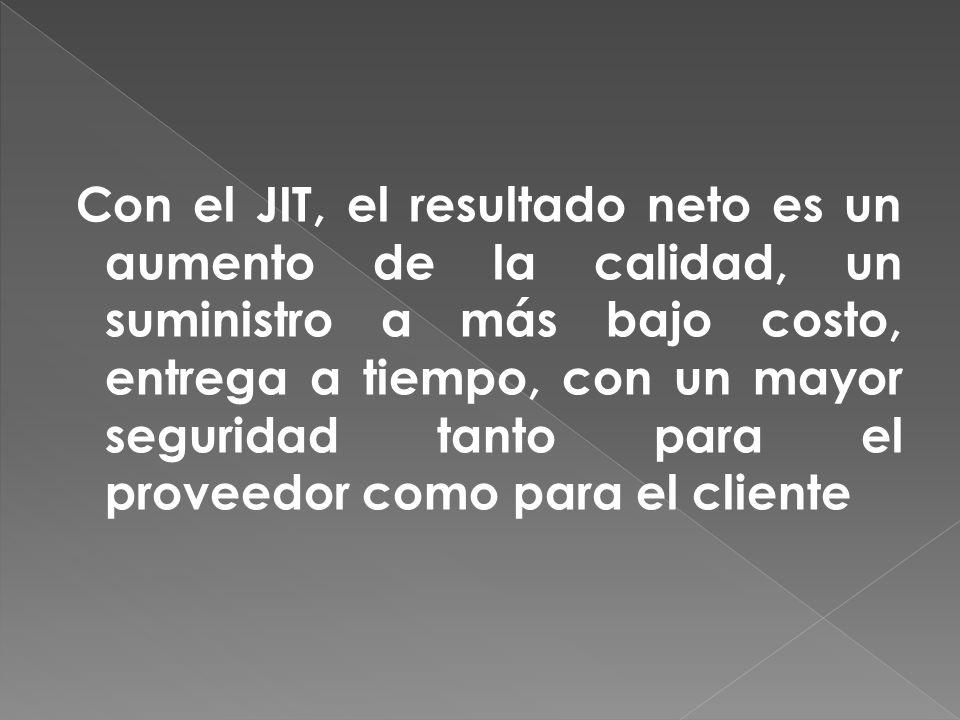 Con el JIT, el resultado neto es un aumento de la calidad, un suministro a más bajo costo, entrega a tiempo, con un mayor seguridad tanto para el prov