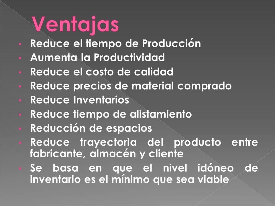 Reduce el tiempo de Producción Aumenta la Productividad Reduce el costo de calidad Reduce precios de material comprado Reduce Inventarios Reduce tiemp