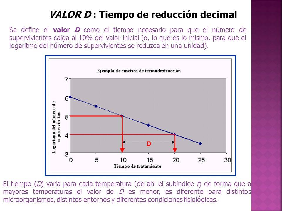 Se define el valor D como el tiempo necesario para que el número de supervivientes caiga al 10% del valor inicial (o, lo que es lo mismo, para que el