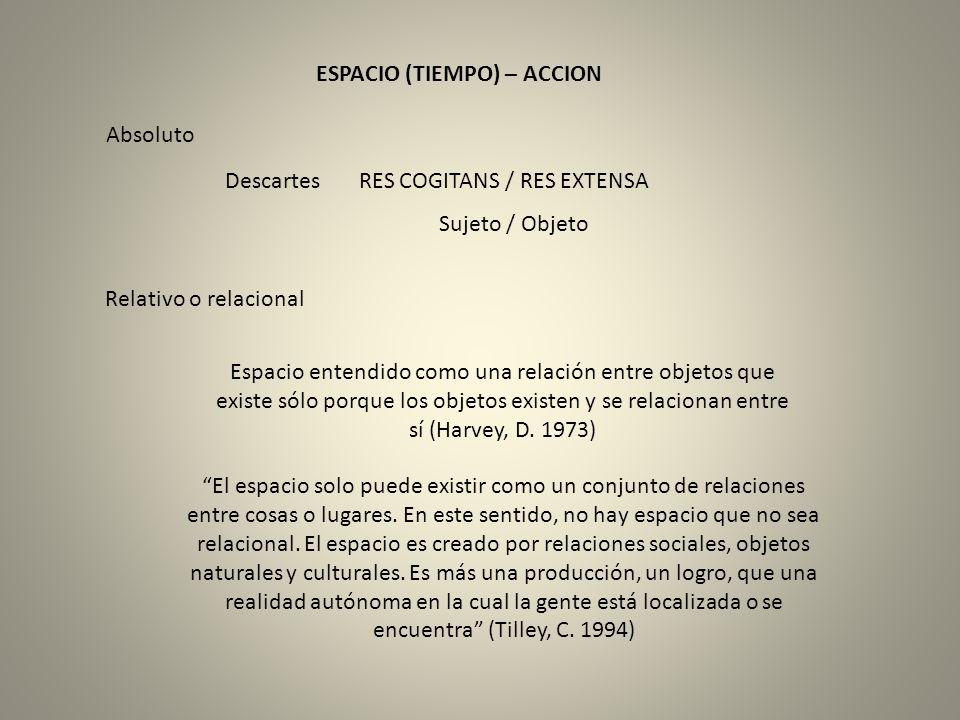 ESPACIO (TIEMPO) – ACCION Absoluto Relativo o relacional Descartes RES COGITANS / RES EXTENSA Sujeto / Objeto El espacio solo puede existir como un co