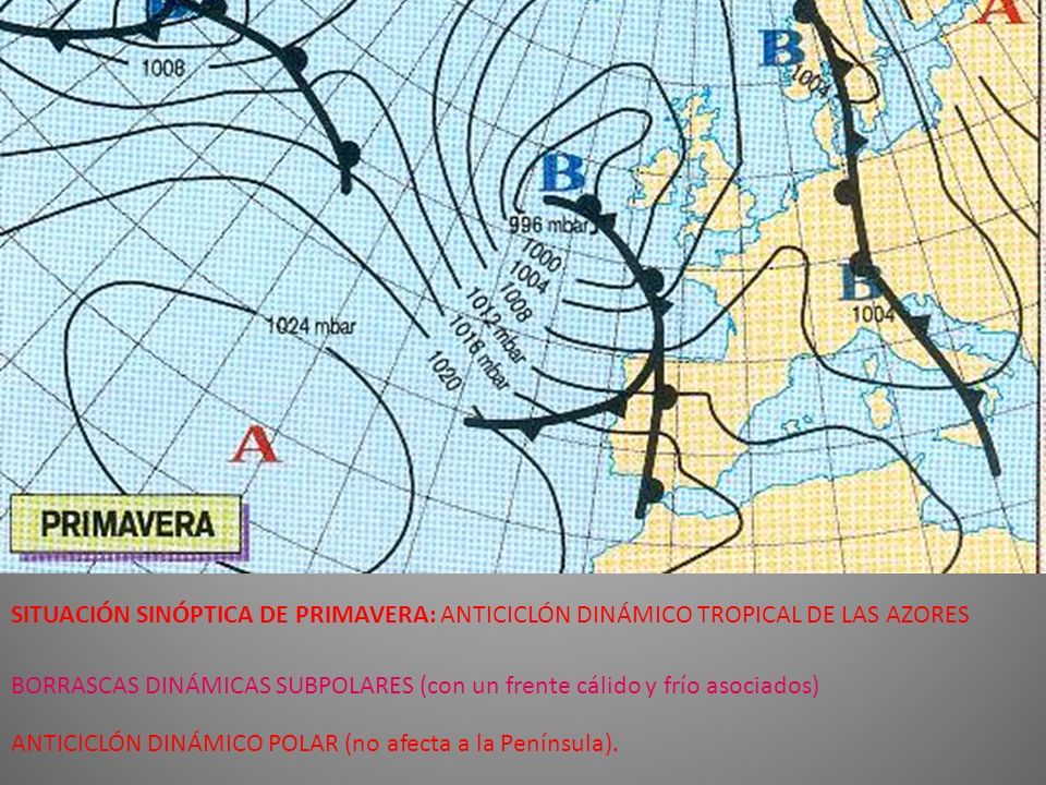 SITUACIÓN SINÓPTICA DE PRIMAVERA: ANTICICLÓN DINÁMICO TROPICAL DE LAS AZORES BORRASCAS DINÁMICAS SUBPOLARES (con un frente cálido y frío asociados) ANTICICLÓN DINÁMICO POLAR (no afecta a la Península).