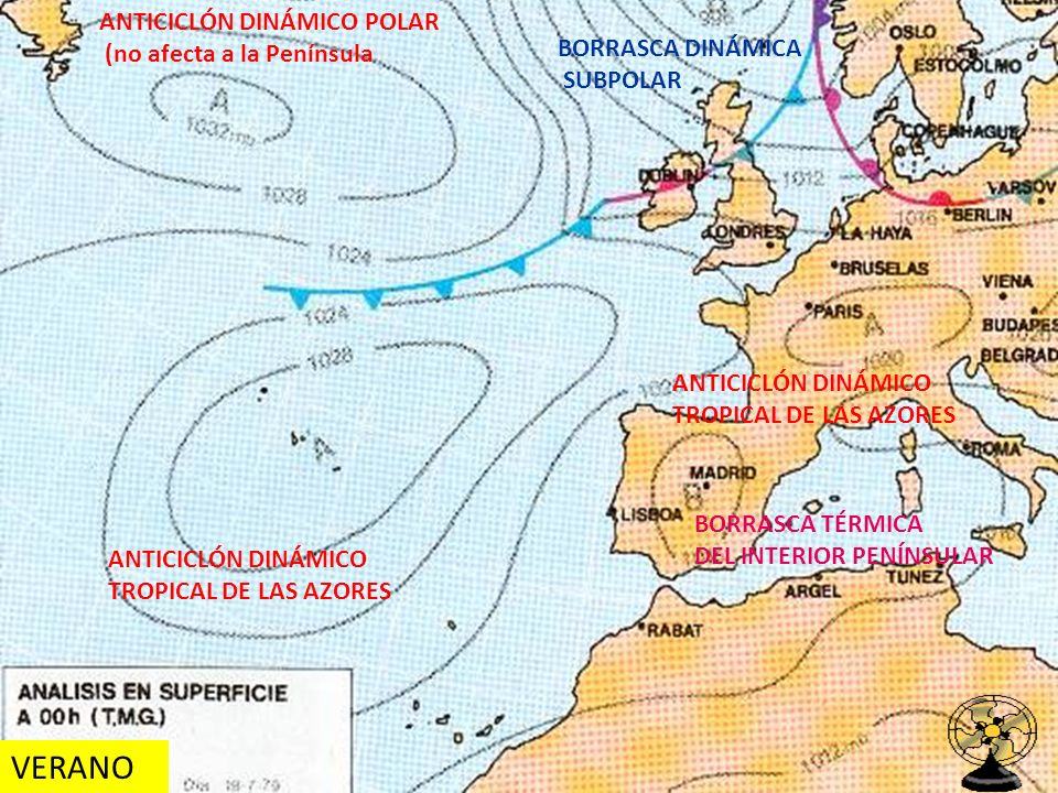 VERANO ANTICICLÓN DINÁMICO POLAR (no afecta a la Península ANTICICLÓN DINÁMICO TROPICAL DE LAS AZORES BORRASCA DINÁMICA SUBPOLAR ANTICICLÓN DINÁMICO TROPICAL DE LAS AZORES BORRASCA TÉRMICA DEL INTERIOR PENÍNSULAR