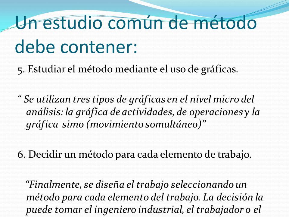 Un estudio común de método debe contener: 5. Estudiar el método mediante el uso de gráficas. Se utilizan tres tipos de gráficas en el nivel micro del